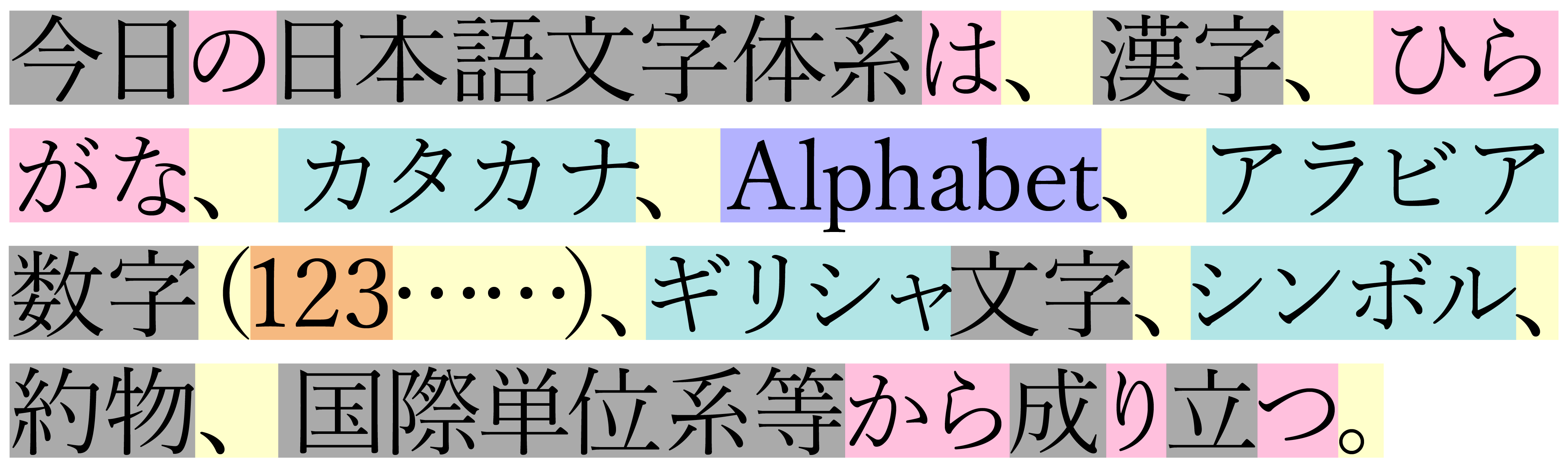 Japanese Typography Writing System